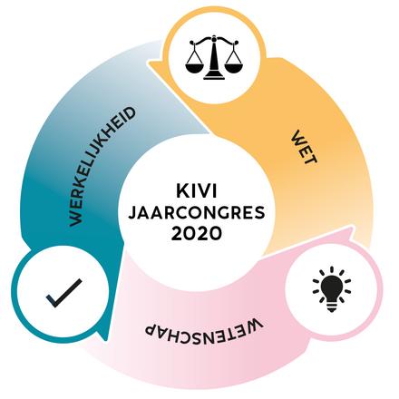 KIVI-Jaarcongres 2020 (Wet, Wetenschap en Werkelijkheid)